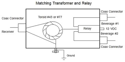 how to terminate wire end